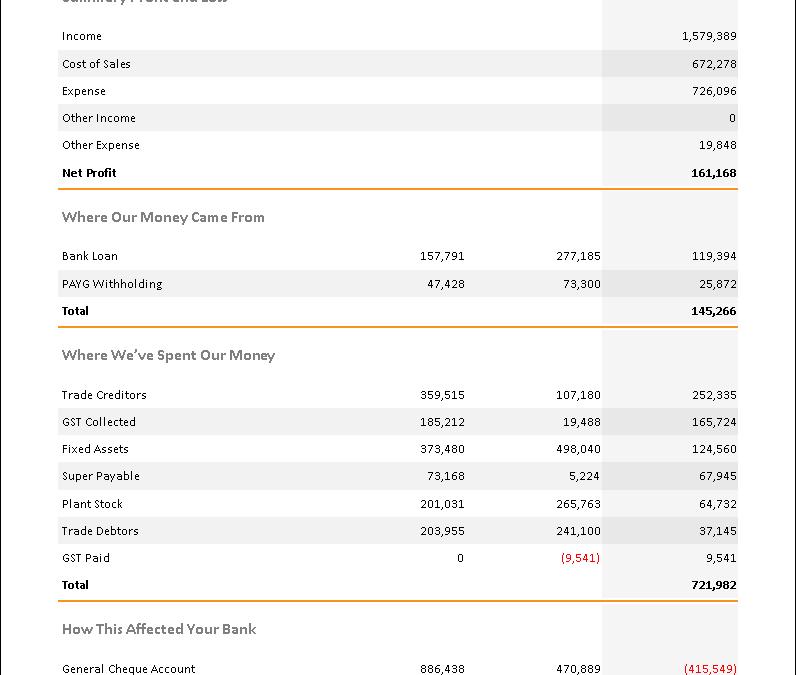 Where Did My Money Go