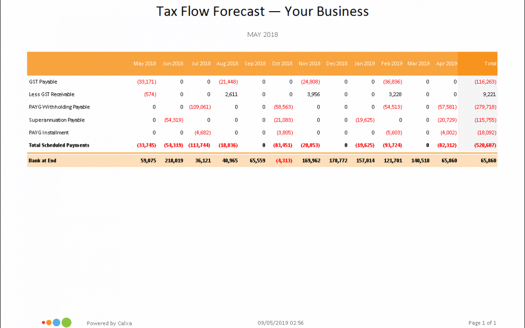 Tax Flow Forecast